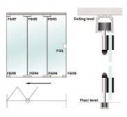 FGKIT 3 Panels
